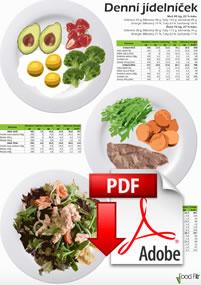 Hubne se v kuchyni [článek + denní jídelníček v .pdf]
