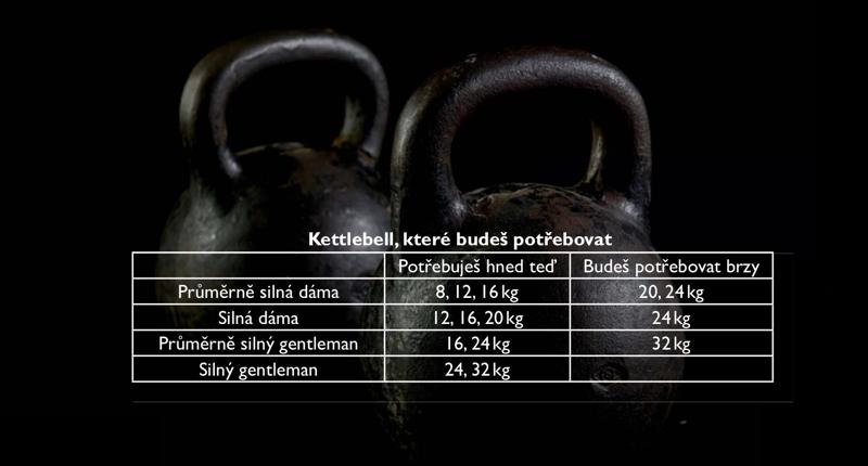 Koupit kettlebell